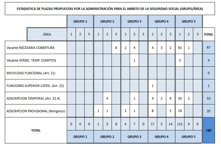 tabla 1 SegSocial